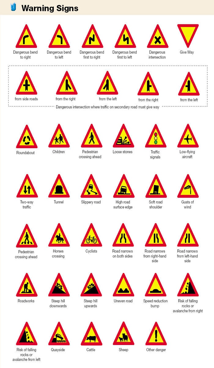 Triangle Road Signs >> Traffic Signs And Road Markings In Iceland