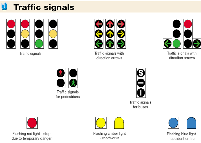 Traffic Signs And Road Markings In Iceland
